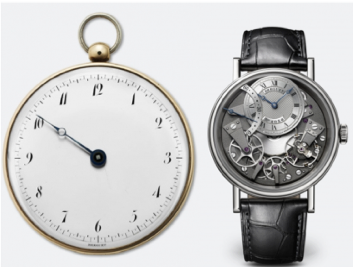 Breguet collection tradition